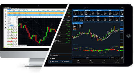 Review oanda forex trading