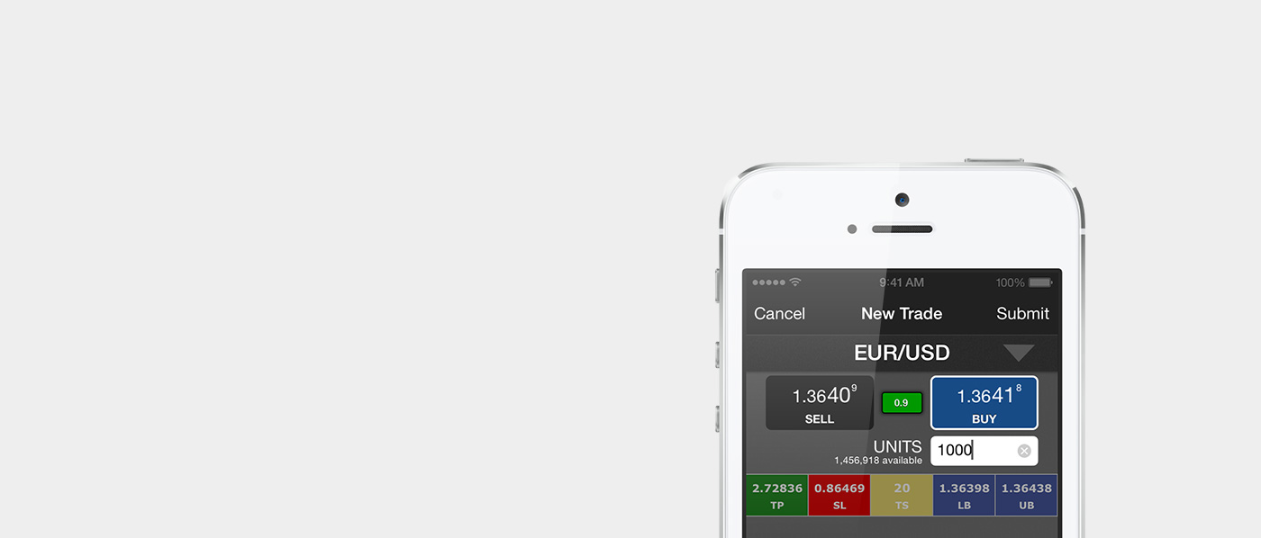 Mobile forex trading