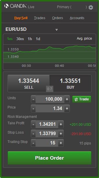 Fxtrade oanda trade forex demo