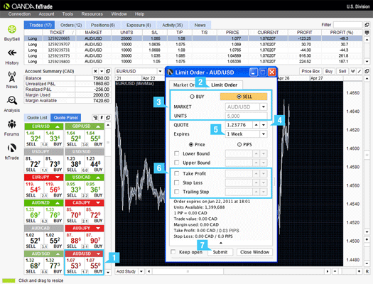 how to place limit orders to OANDA fxTrade