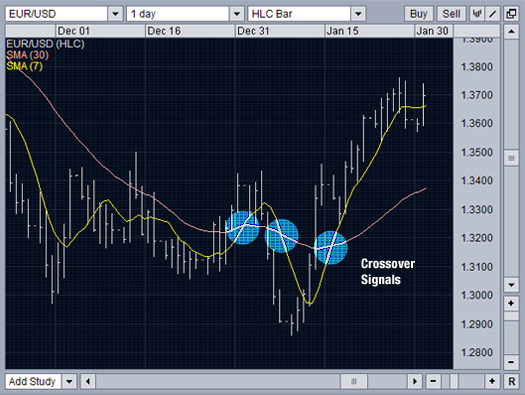 Bo track elite v1.2 binary options trading indicator
