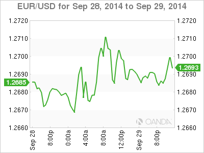 Forex carry trade interest rates